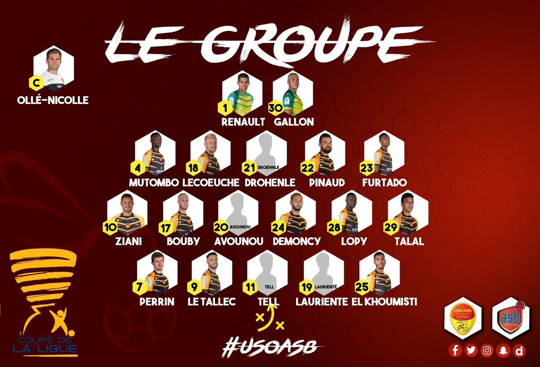 1er tour CDL US Orléans - AS Béziers  (1-1 (6-5)) Groupe-USO